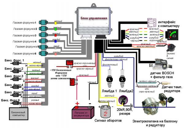 Схема газового форсунок 4 поколения 62