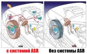 ASR и тормозное давление