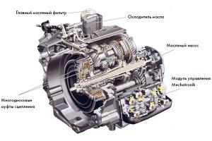 Коробка DSG 7 от Volkswagen